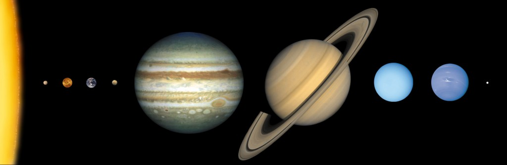 solar system (roughly to scale)