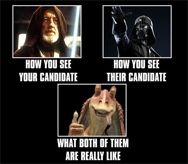 How you see candidates (Star Wars characters)