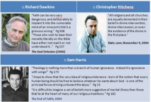 "anti-theist quotes by ""new atheists"""