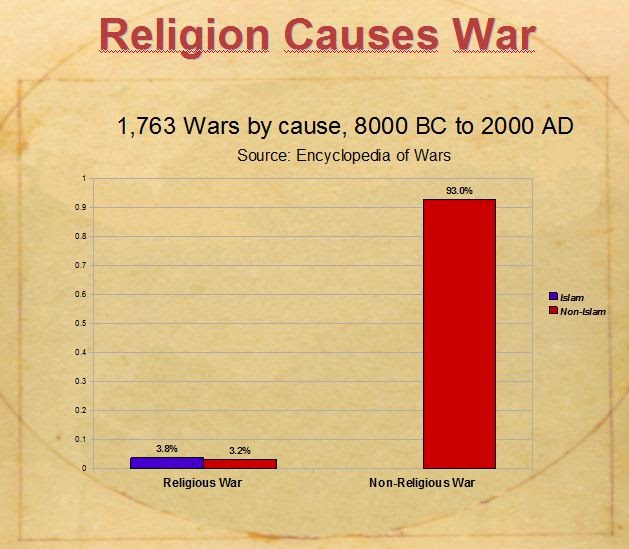 were the crusades just wars essay