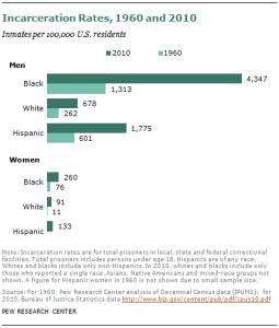 SDT-racial-relations-08-2013-03-11