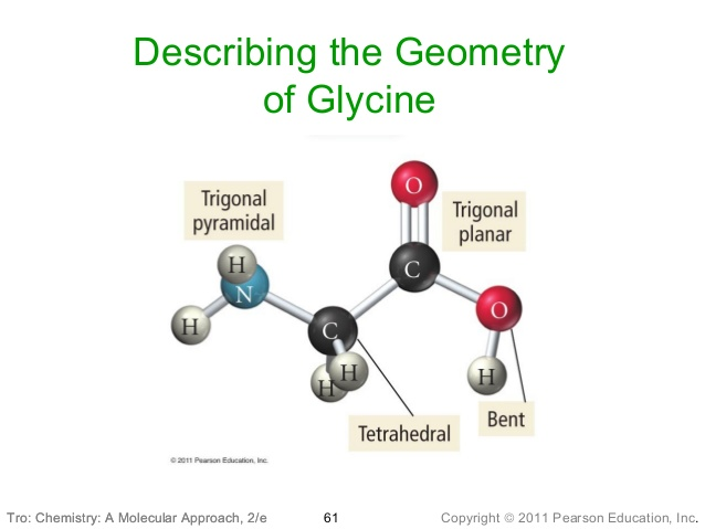 Water molecular geometry
